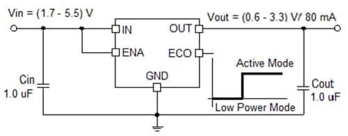 Diagram of ON Semiconductor's NCP171