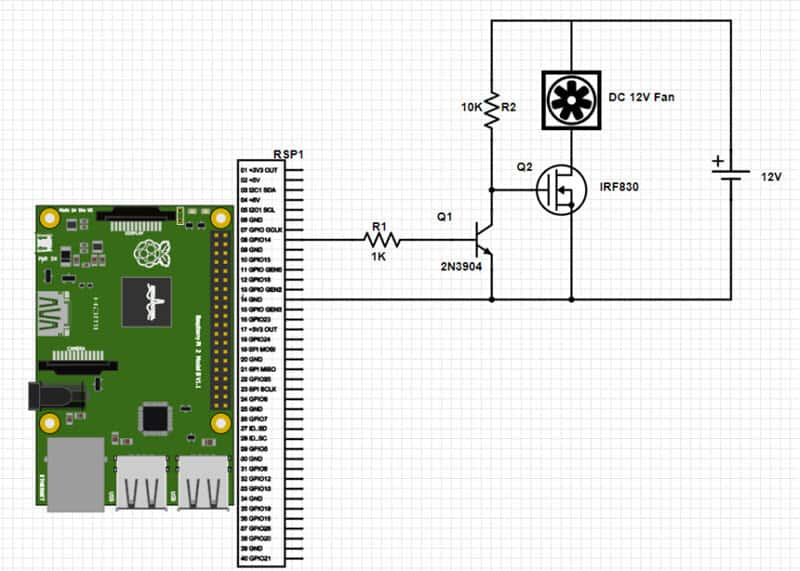 How to Control a DC Fan Using the Raspberry Pi